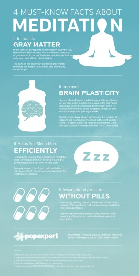 4-mustknow-facts-about-meditation