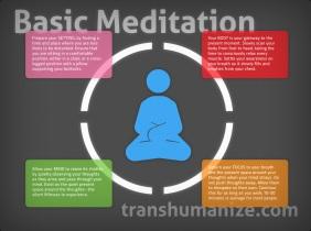 basic-meditation-infographic-black