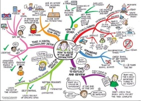 focus-in-age-of-distraction