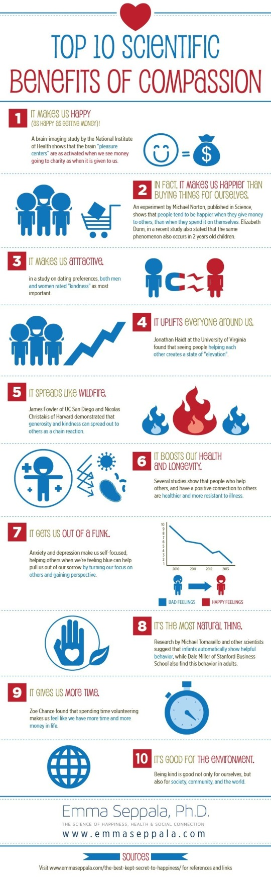 post-34587-infographic-top-10-scientific-lnz3.jpeg (800×2591)
