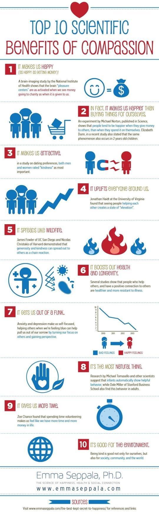 post-34587-infographic-top-10-scientific-lnz3.jpeg (800×2591)