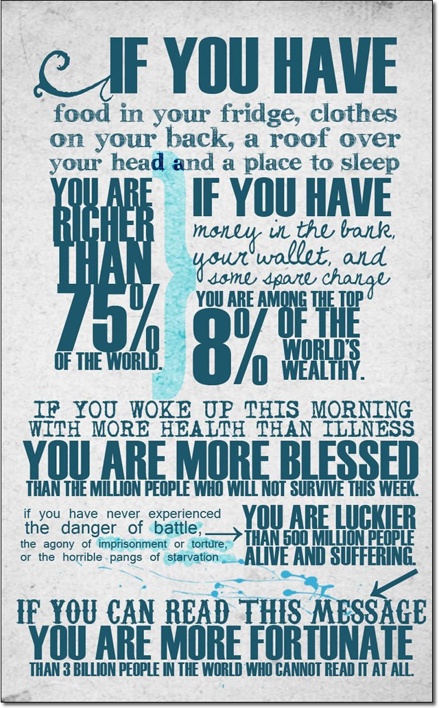 perspective on life infographic