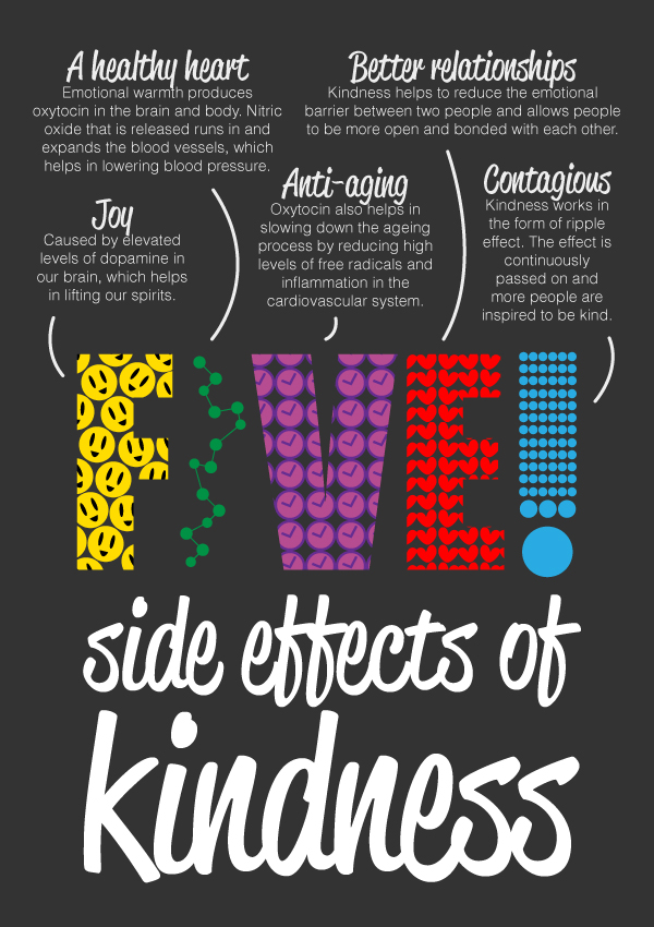 WARNING – Kindness Causes Side Effects – Kindness Blog
