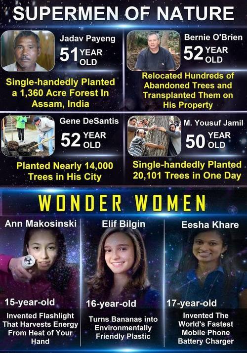 women and men superheroes