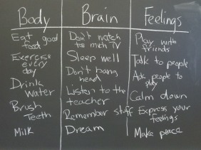 My Dad Teaches Kindergarten, His Students Came up With Some Guidelines for Healthy Living