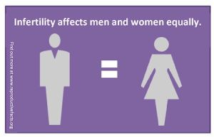 Man And Woman Equal In Infertility