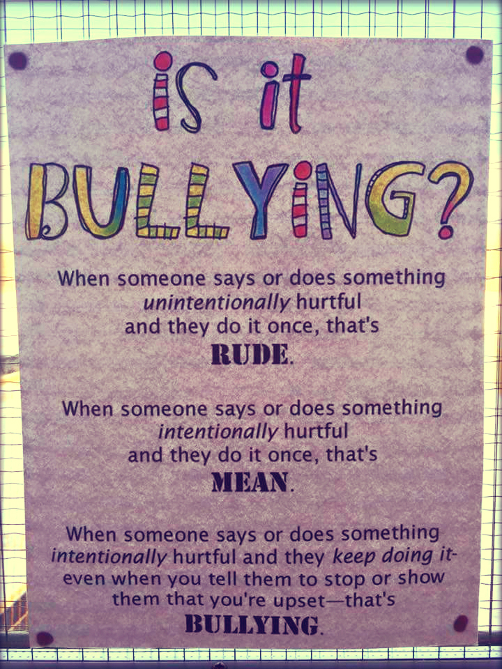 Is It Bullying? - A Quick Guide